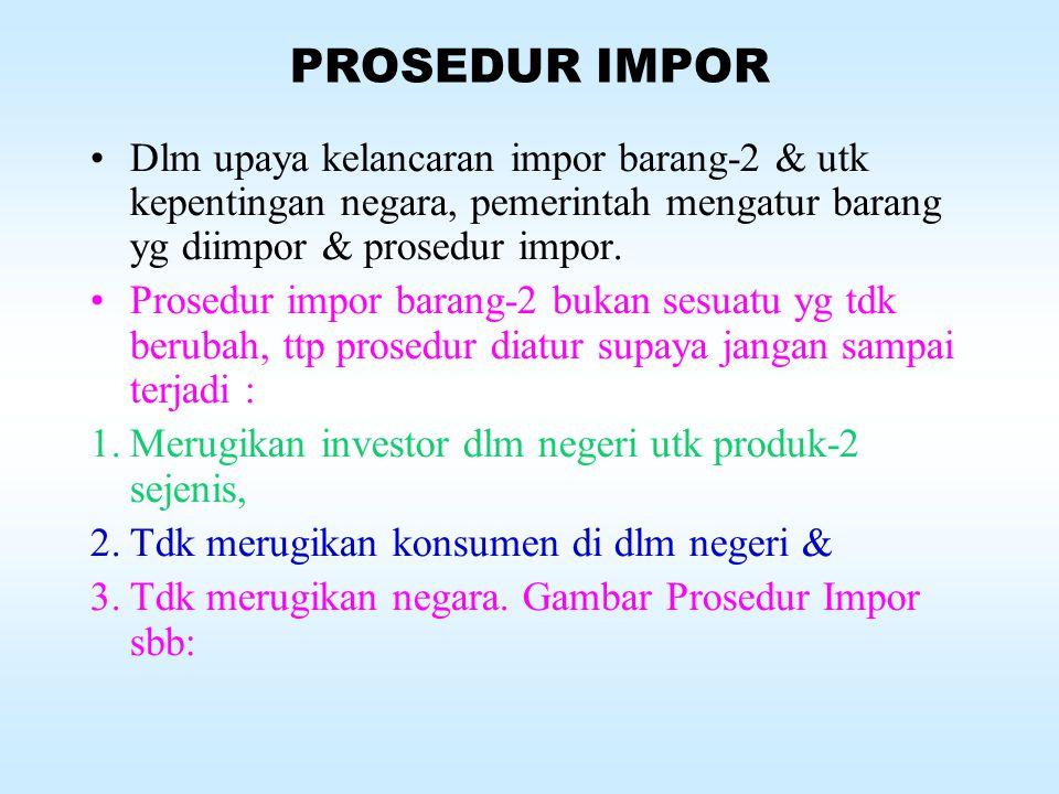 PROSEDUR IMPOR Dlm upaya kelancaran impor barang-2 & utk kepentingan negara, pemerintah mengatur barang yg diimpor & prosedur impor.