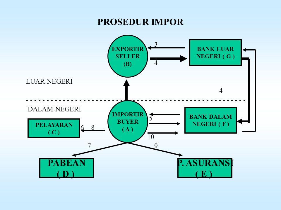 PROSEDUR IMPOR PABEAN P. ASURANSI