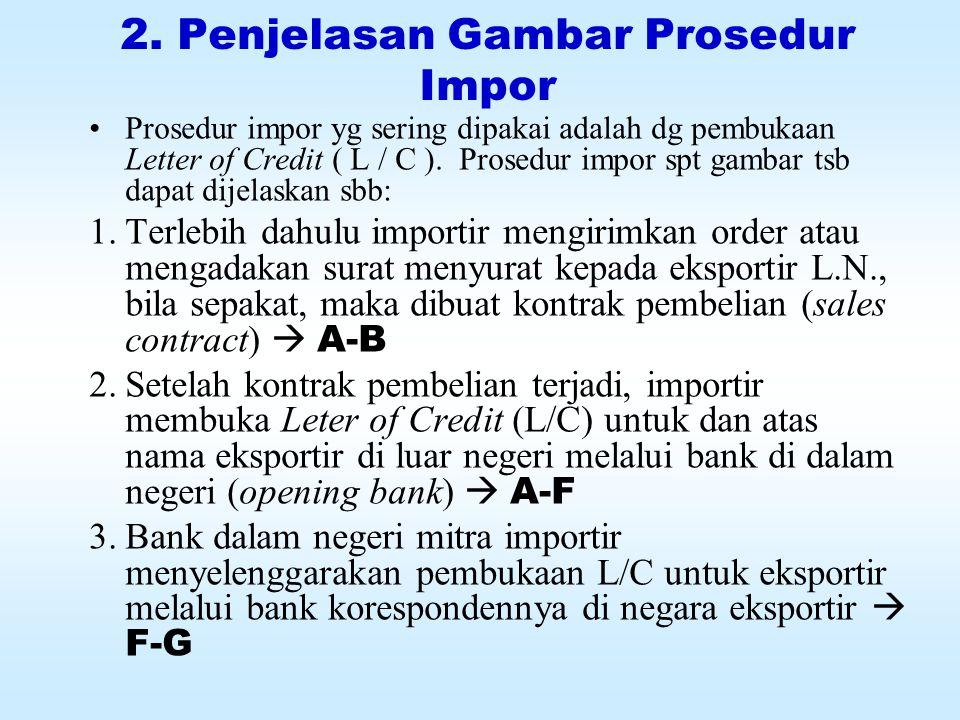 2. Penjelasan Gambar Prosedur Impor