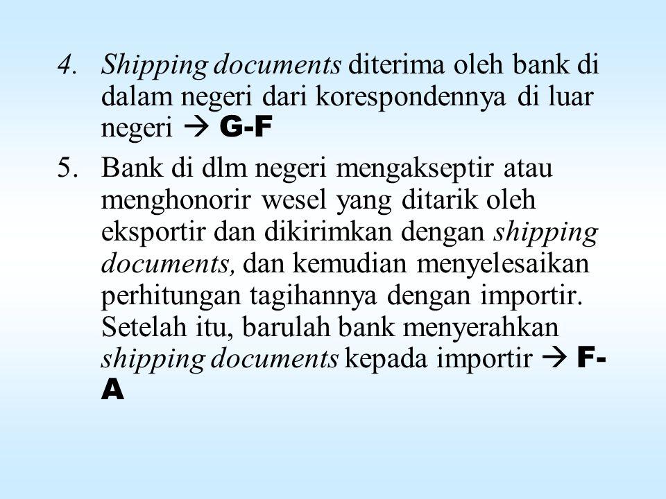 Shipping documents diterima oleh bank di dalam negeri dari korespondennya di luar negeri  G-F