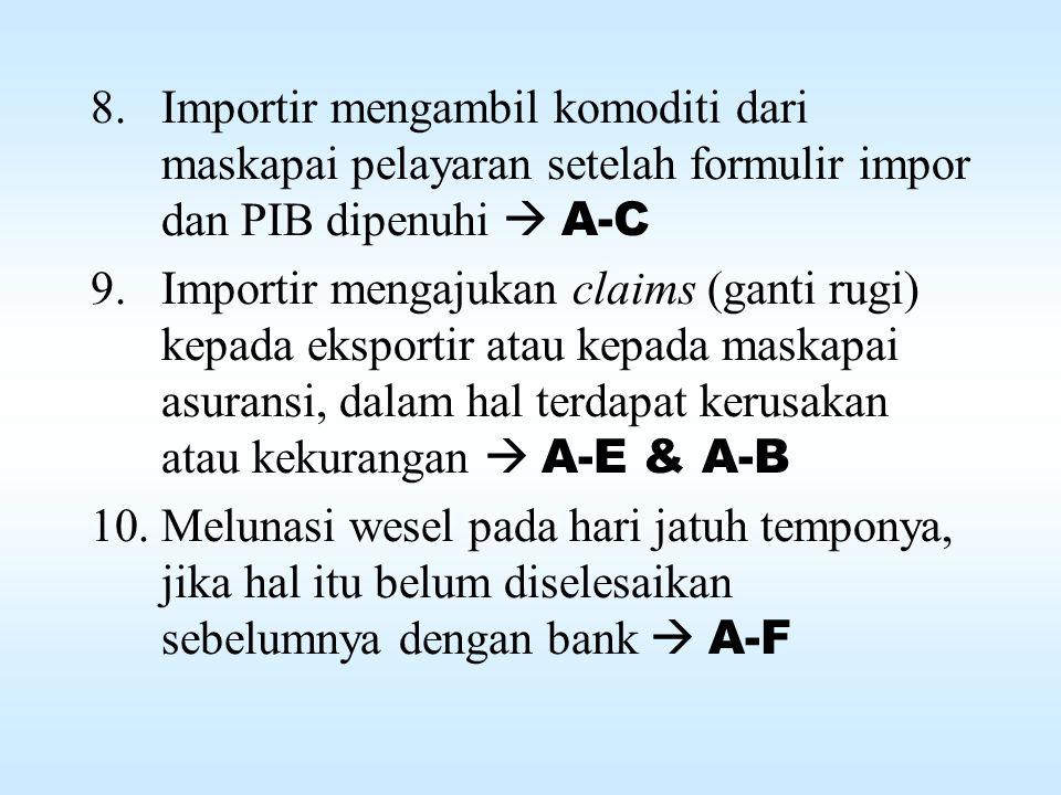 Importir mengambil komoditi dari maskapai pelayaran setelah formulir impor dan PIB dipenuhi  A-C