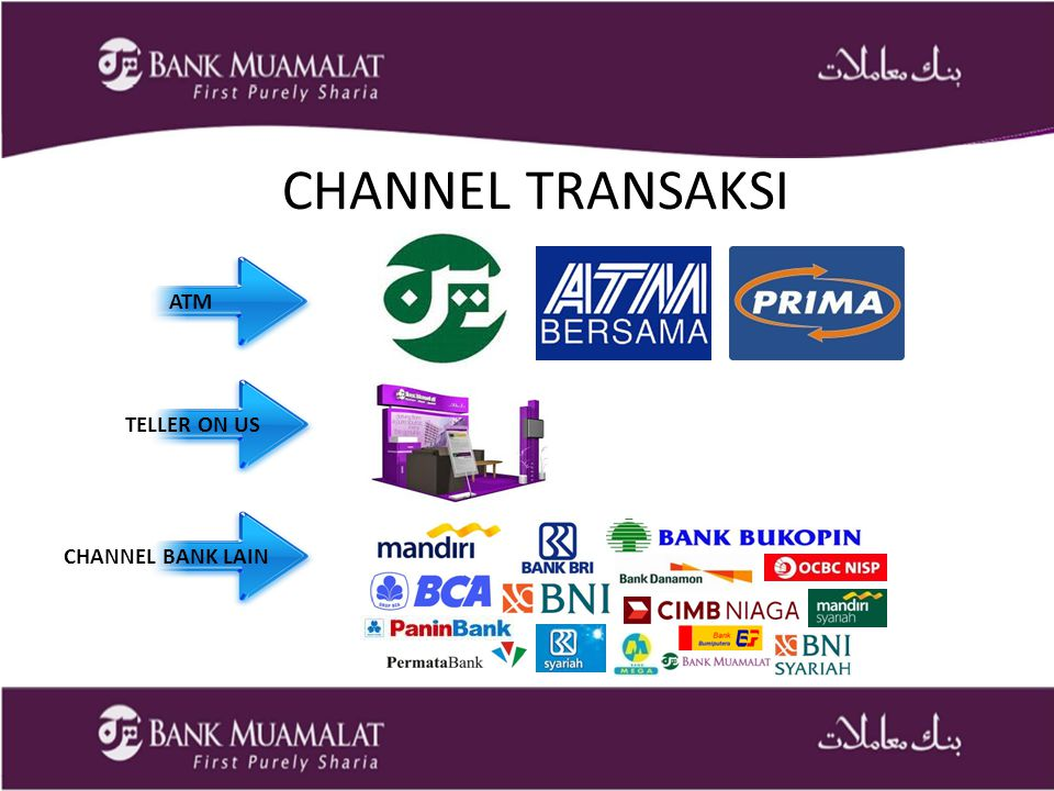 CHANNEL TRANSAKSI ATM TELLER ON US CHANNEL BANK LAIN