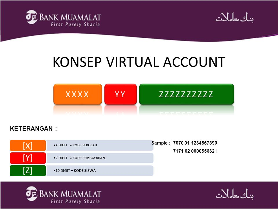 KONSEP VIRTUAL ACCOUNT