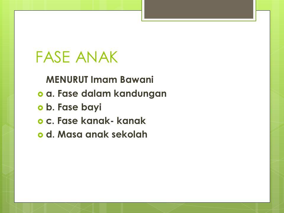 FASE ANAK MENURUT Imam Bawani a. Fase dalam kandungan b. Fase bayi
