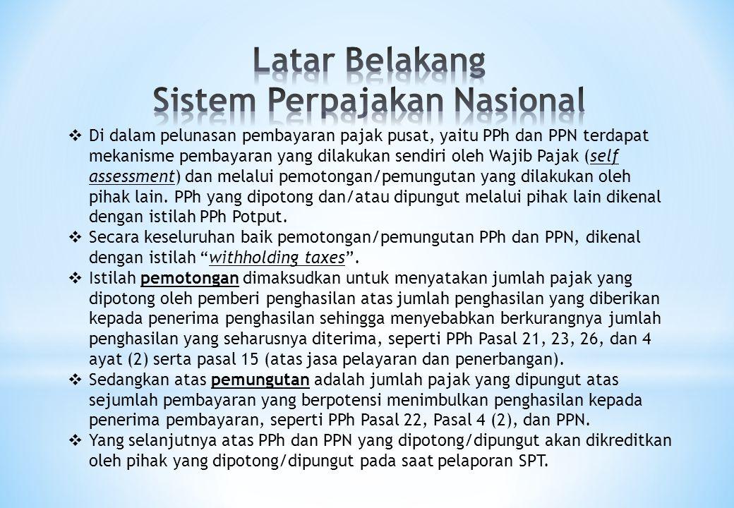 Latar Belakang Sistem Perpajakan Nasional