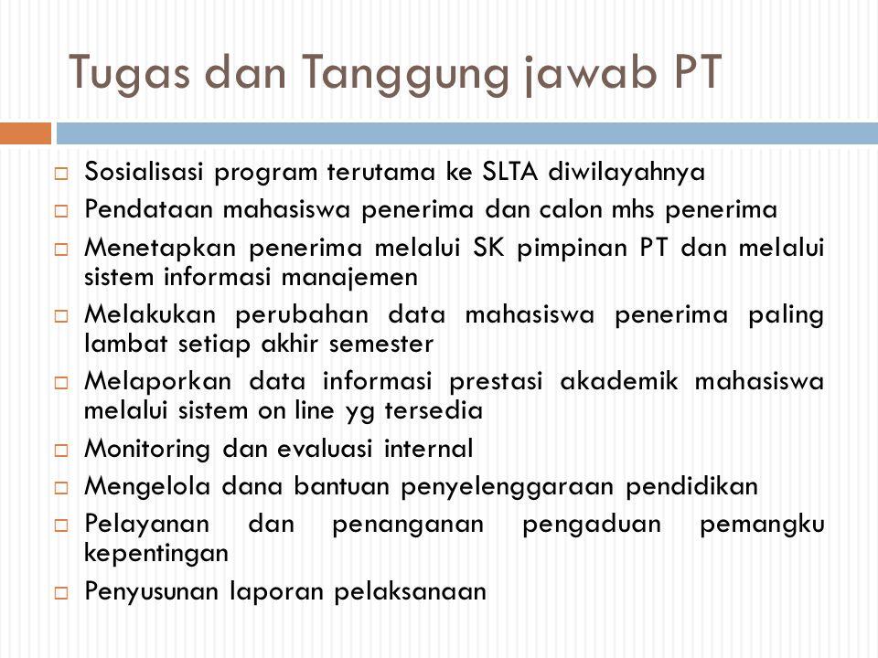 Tugas dan Tanggung jawab PT