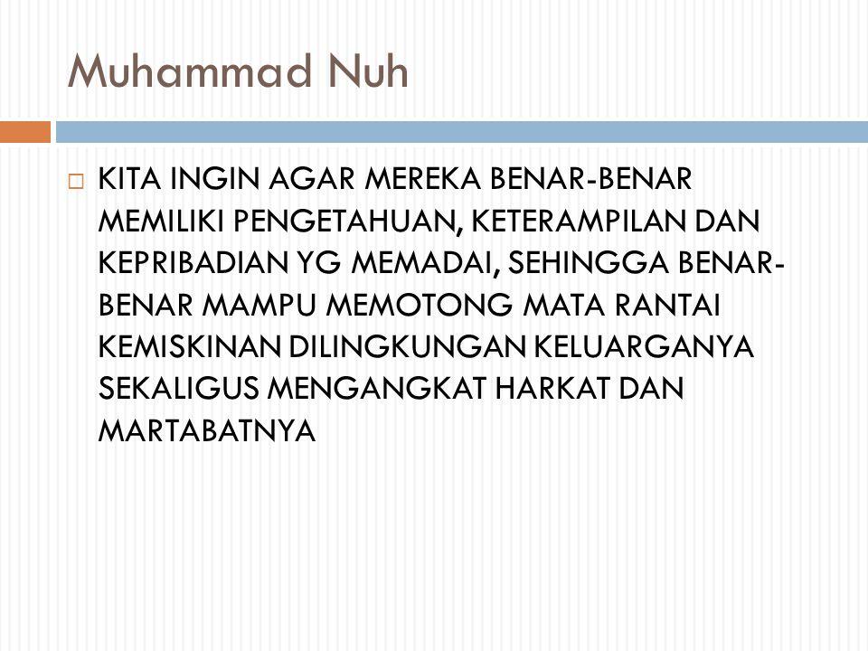 Muhammad Nuh