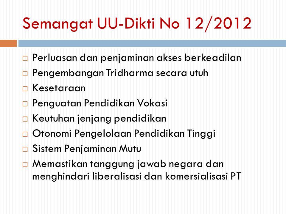 Semangat UU-Dikti No 12/2012 Perluasan dan penjaminan akses berkeadilan. Pengembangan Tridharma secara utuh.