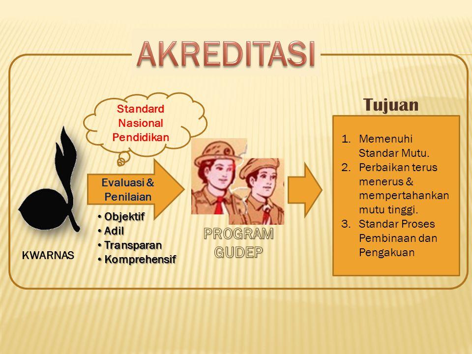 AKREDITASI Tujuan PROGRAM GUDEP Standard Nasional Pendidikan