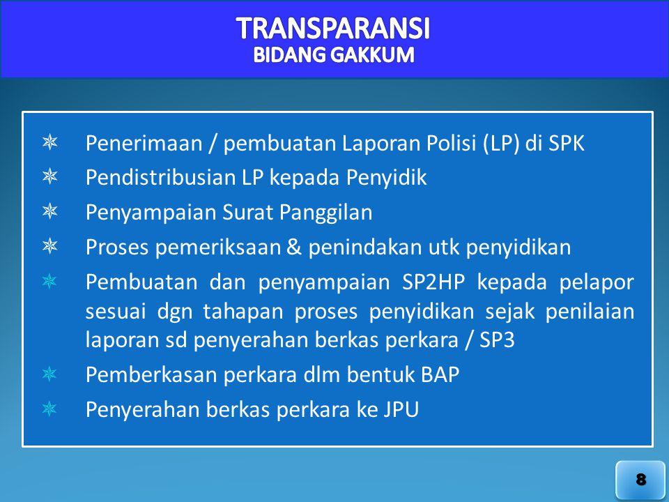 TRANSPARANSI  Penerimaan / pembuatan Laporan Polisi (LP) di SPK