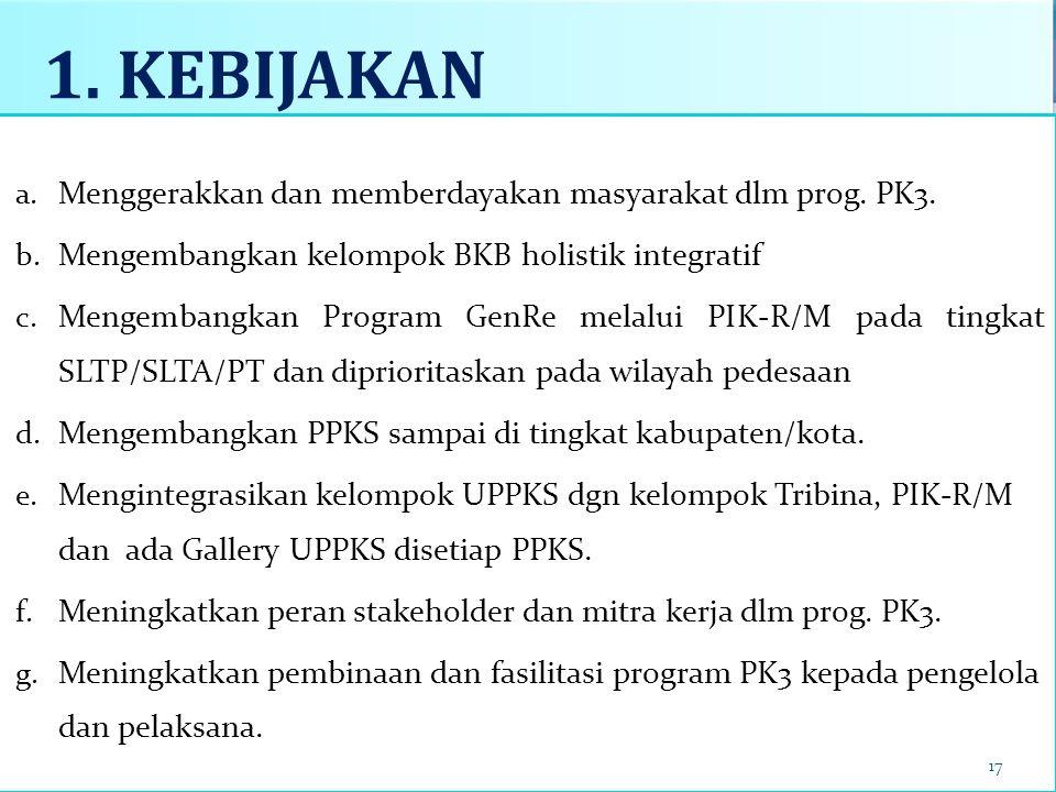 1. KEBIJAKAN Menggerakkan dan memberdayakan masyarakat dlm prog. PK3.