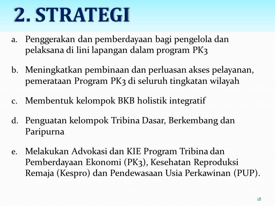 2. STRATEGI Penggerakan dan pemberdayaan bagi pengelola dan pelaksana di lini lapangan dalam program PK3.