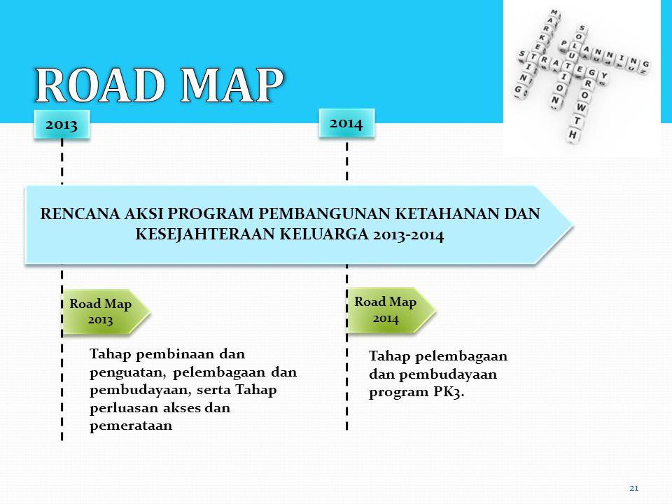 ROAD MAP Road Map 2013. Road Map 2014. 2013. 2014. RENCANA AKSI PROGRAM PEMBANGUNAN KETAHANAN DAN KESEJAHTERAAN KELUARGA 2013-2014.