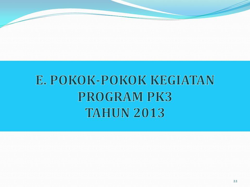 E. POKOK-POKOK KEGIATAN PROGRAM PK3