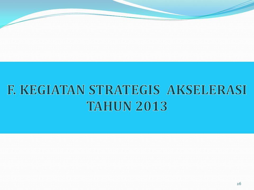 F. KEGIATAN STRATEGIS AKSELERASI