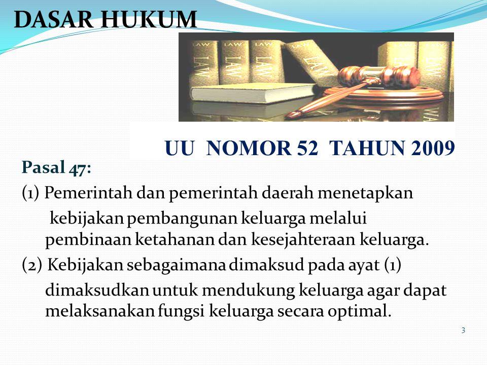 DASAR HUKUM UU NOMOR 52 TAHUN 2009