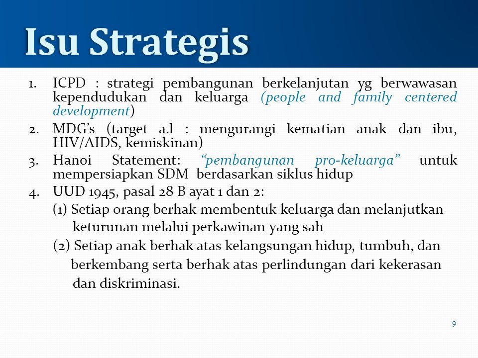 Isu Strategis ICPD : strategi pembangunan berkelanjutan yg berwawasan kependudukan dan keluarga (people and family centered development)