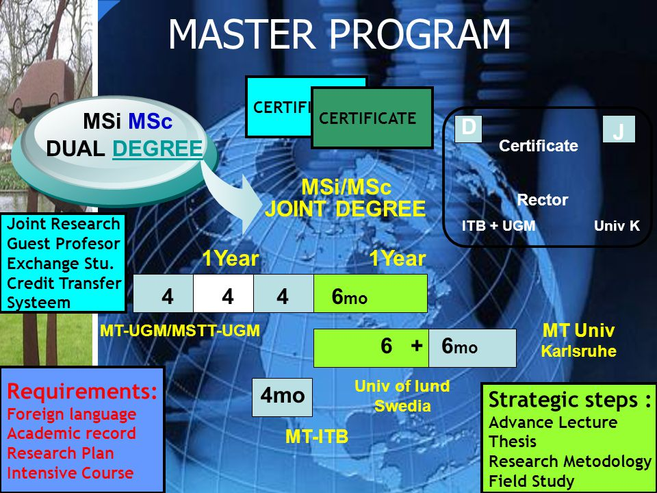 MASTER PROGRAM MSi MSc D J DUAL DEGREE MSi/MSc JOINT DEGREE