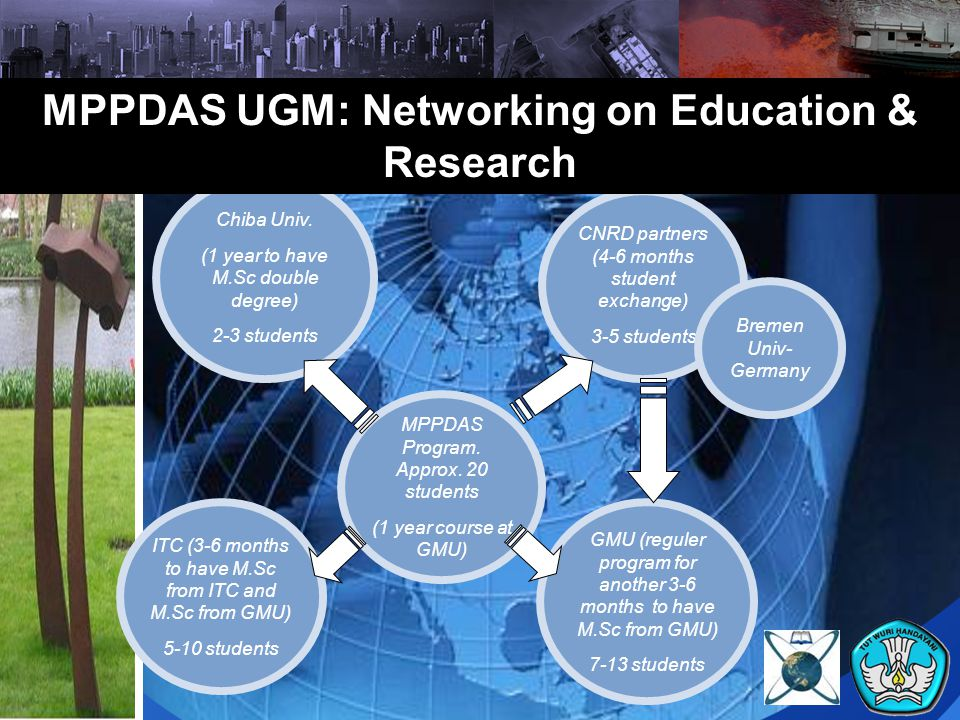 MPPDAS UGM: Networking on Education & Research