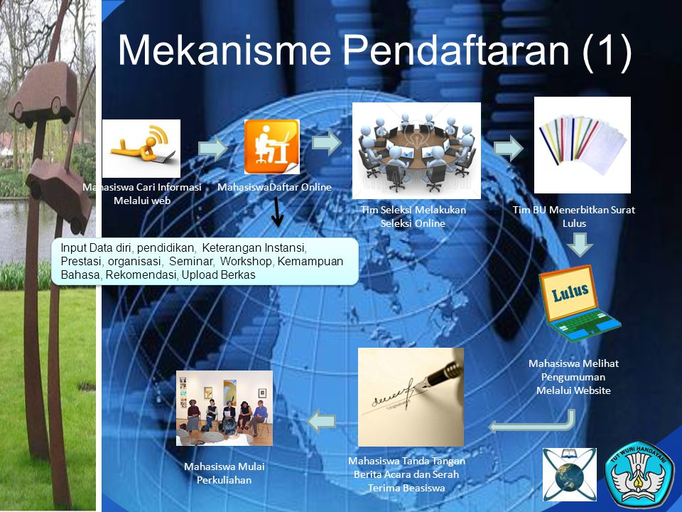 Mekanisme Pendaftaran (1)