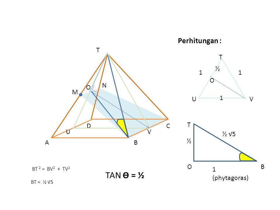 TAN Ө = ½ Perhitungan : T T ½ M 1 U V O N D C O A B T U V ½ √5 ½ O B 1
