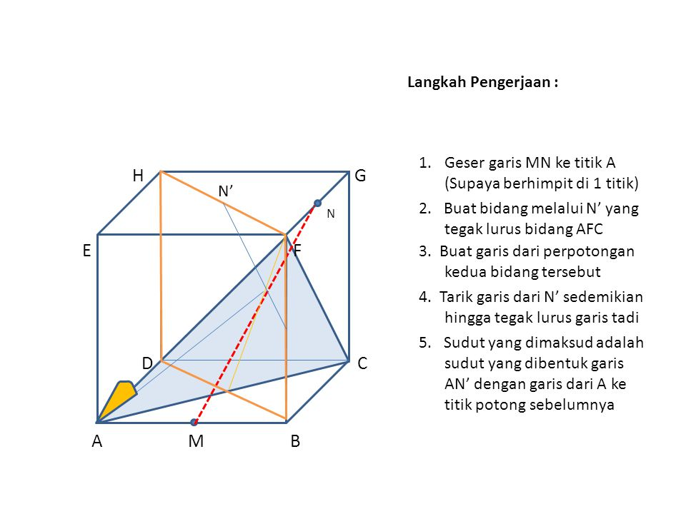 A M B Langkah Pengerjaan : Geser garis MN ke titik A