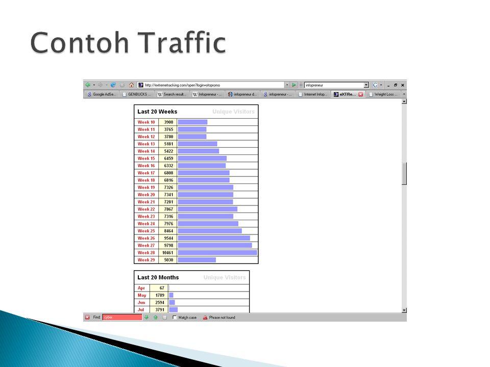 Contoh Traffic