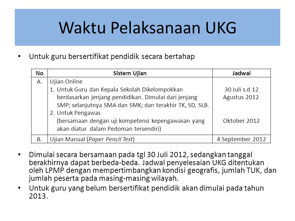 Waktu Pelaksanaan UKG Untuk guru bersertifikat pendidik secara bertahap.
