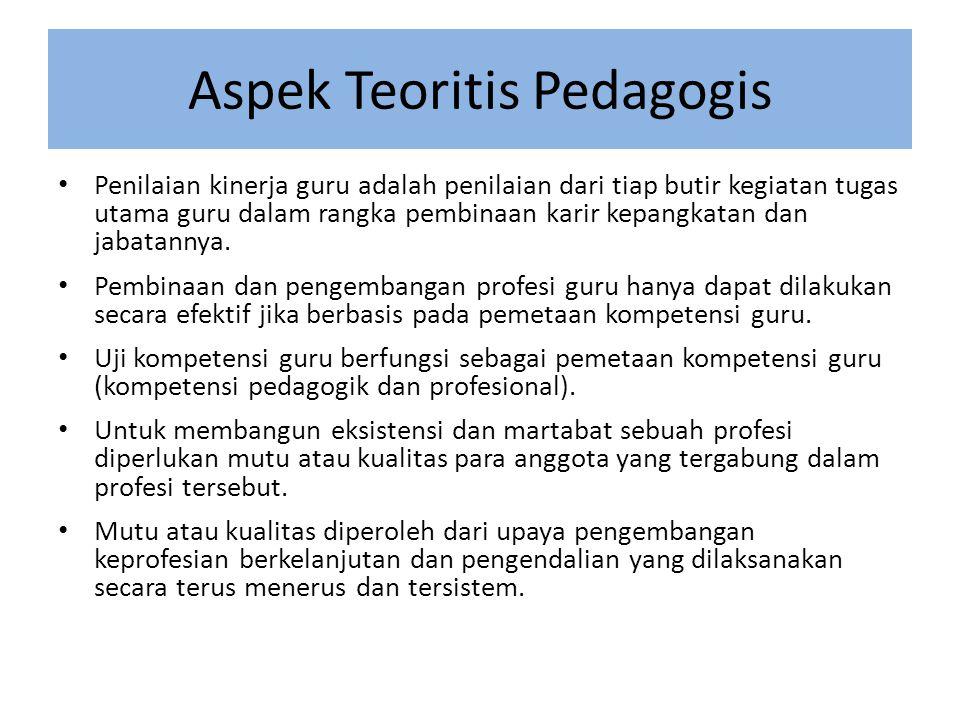 Aspek Teoritis Pedagogis