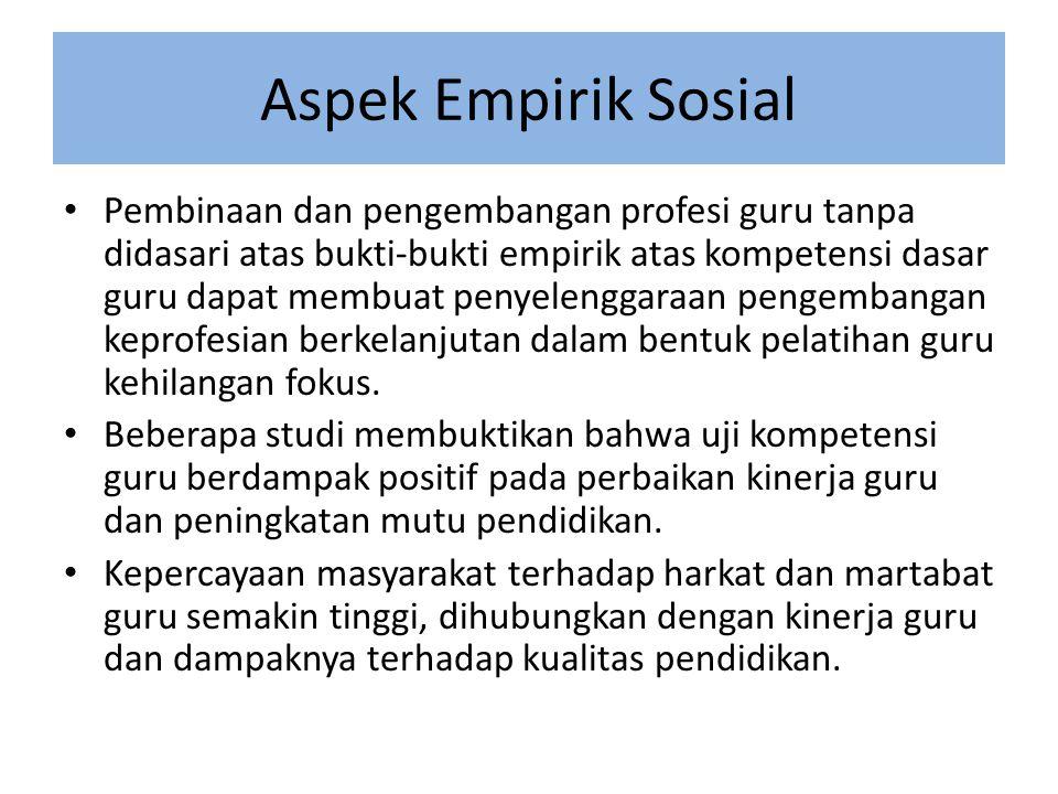 Aspek Empirik Sosial