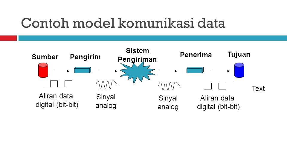 Contoh model komunikasi data