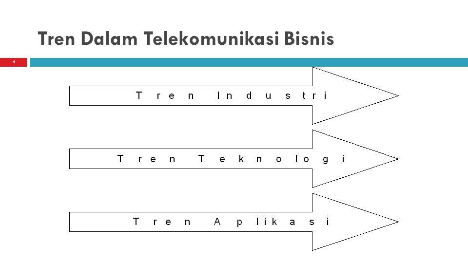 Tren Dalam Telekomunikasi Bisnis