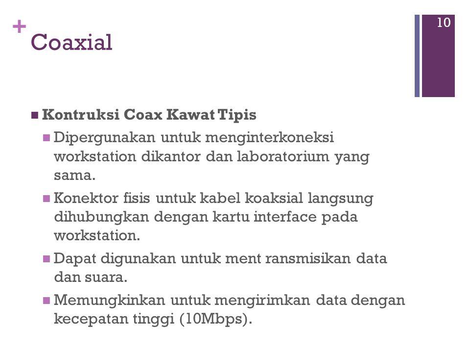 Coaxial Kontruksi Coax Kawat Tipis