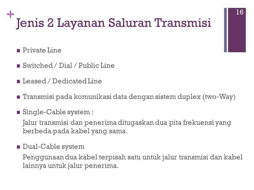 Jenis 2 Layanan Saluran Transmisi