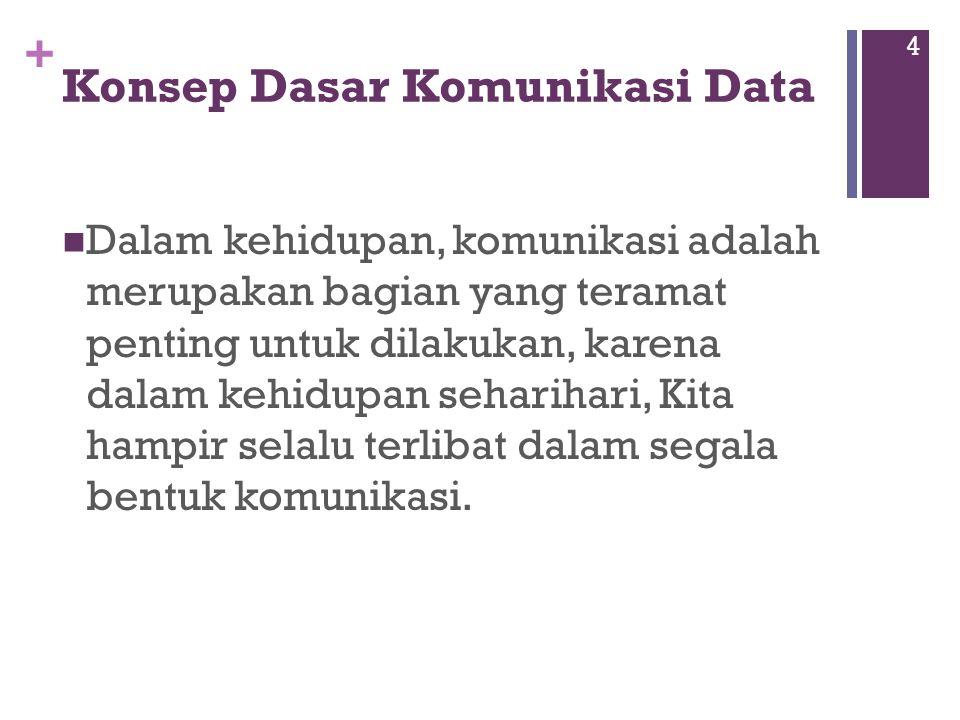 Konsep Dasar Komunikasi Data
