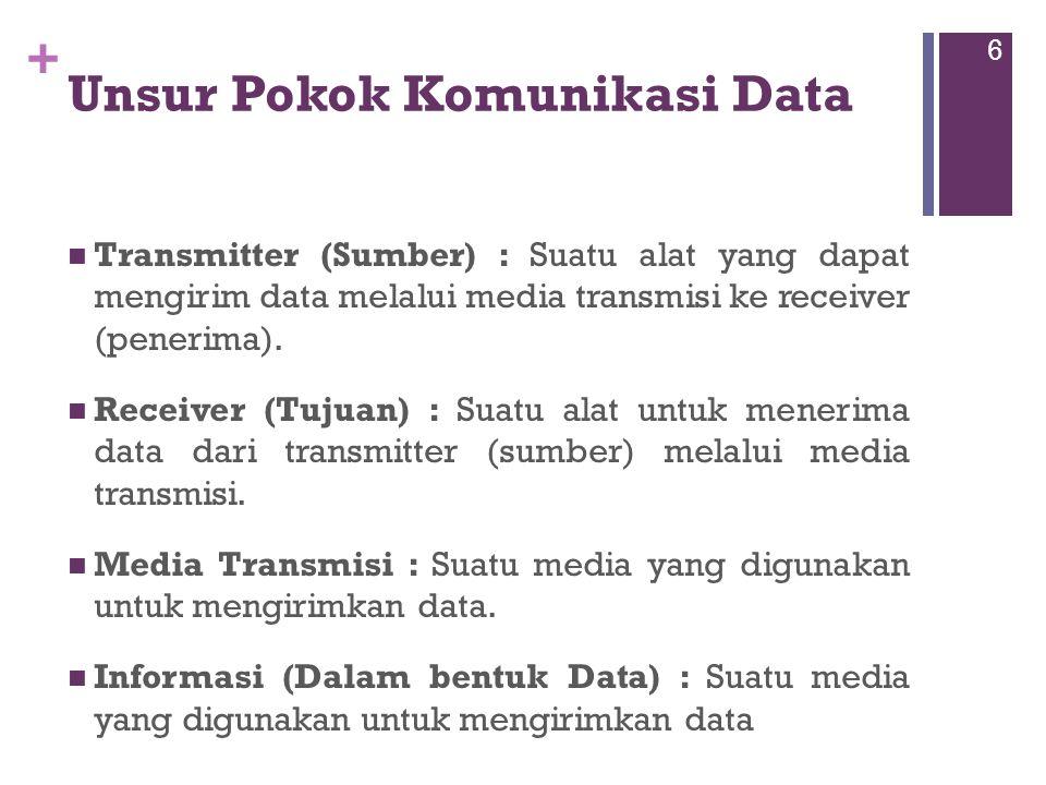 Unsur Pokok Komunikasi Data