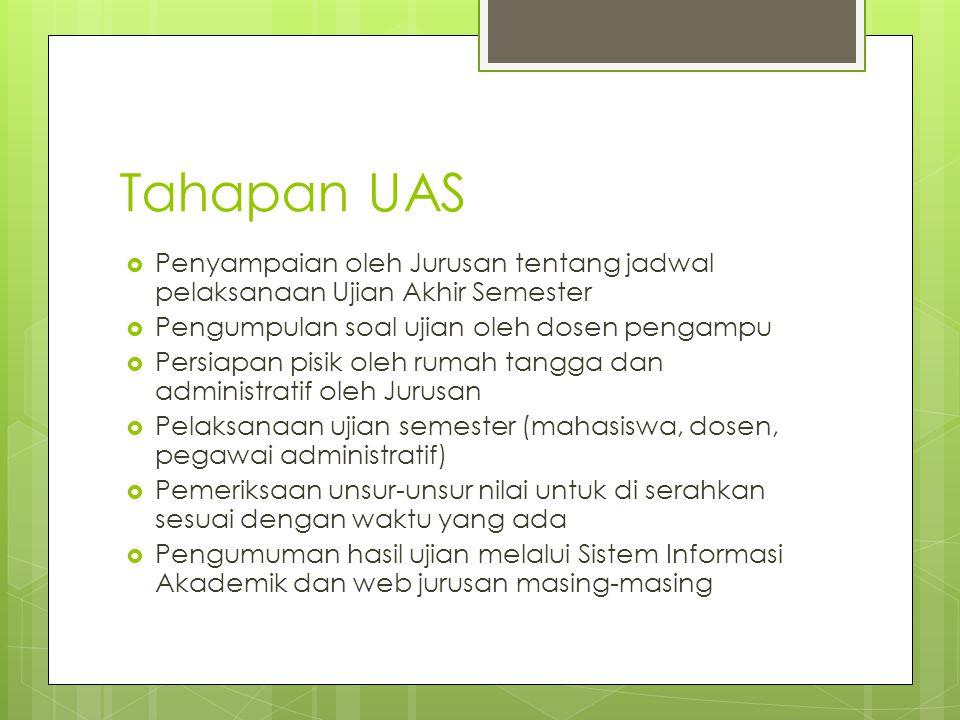Tahapan UAS Penyampaian oleh Jurusan tentang jadwal pelaksanaan Ujian Akhir Semester. Pengumpulan soal ujian oleh dosen pengampu.