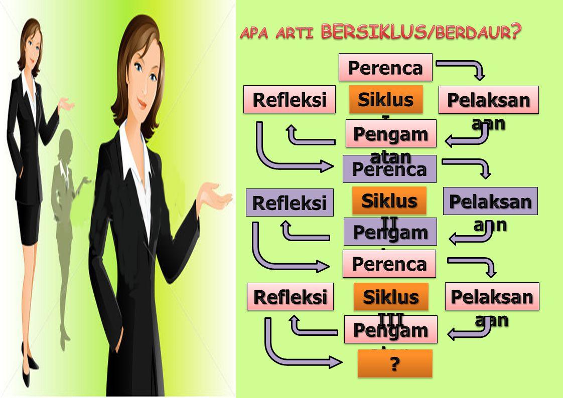 APA ARTI BERSIKLUS/BERDAUR