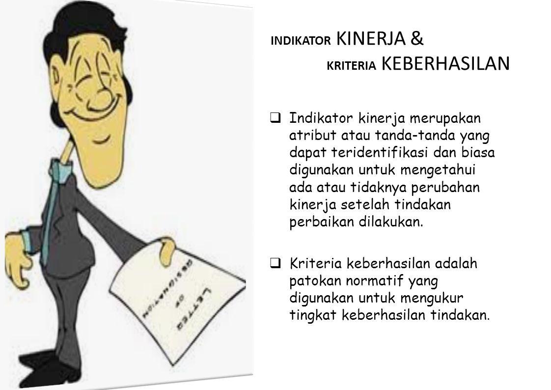 INDIKATOR KINERJA & KRITERIA KEBERHASILAN.