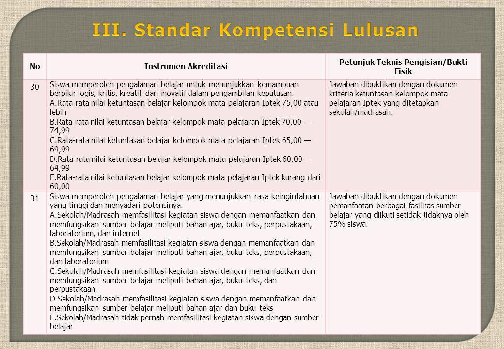 III. Standar Kompetensi Lulusan Petunjuk Teknis Pengisian/Bukti Fisik