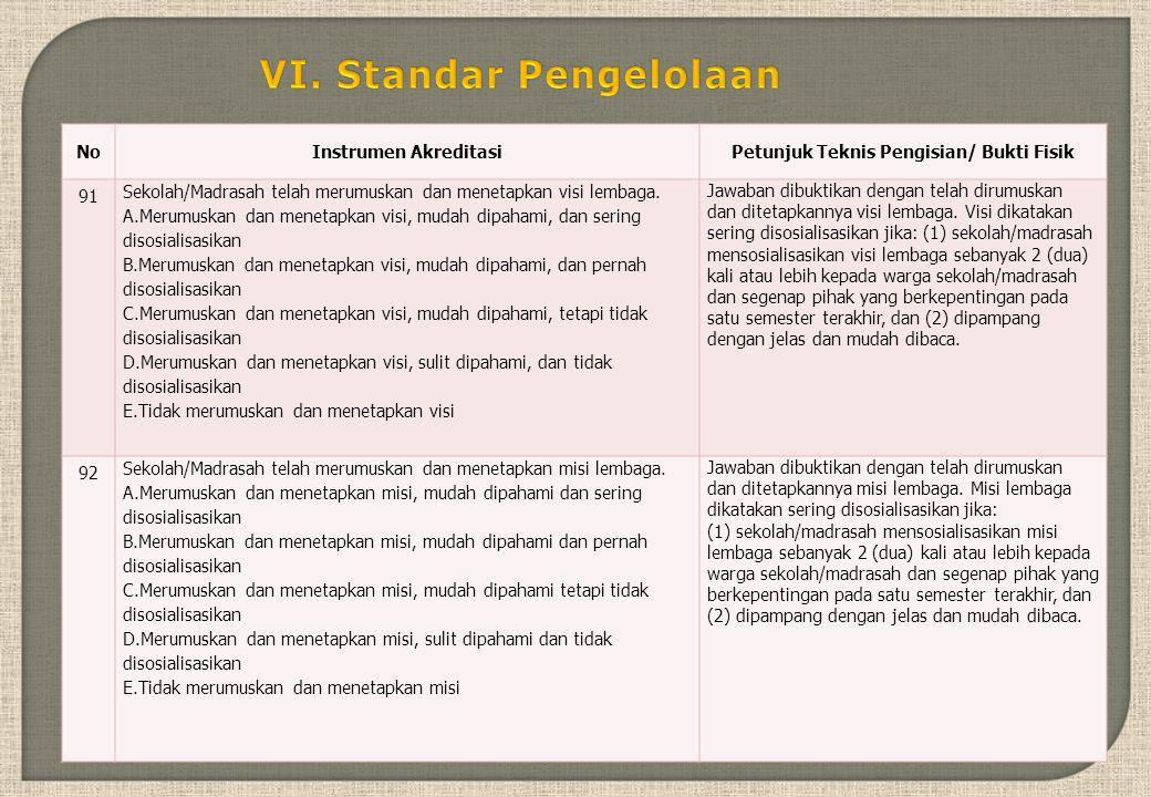 VI. Standar Pengelolaan Petunjuk Teknis Pengisian/ Bukti Fisik