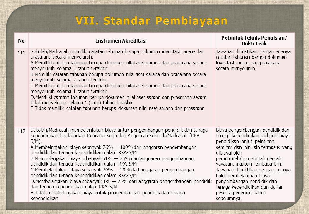 VII. Standar Pembiayaan Petunjuk Teknis Pengisian/ Bukti Fisik