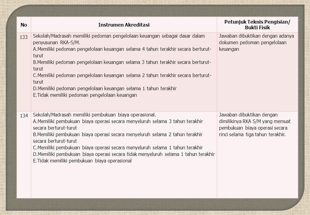 Petunjuk Teknis Pengisian/ Bukti Fisik