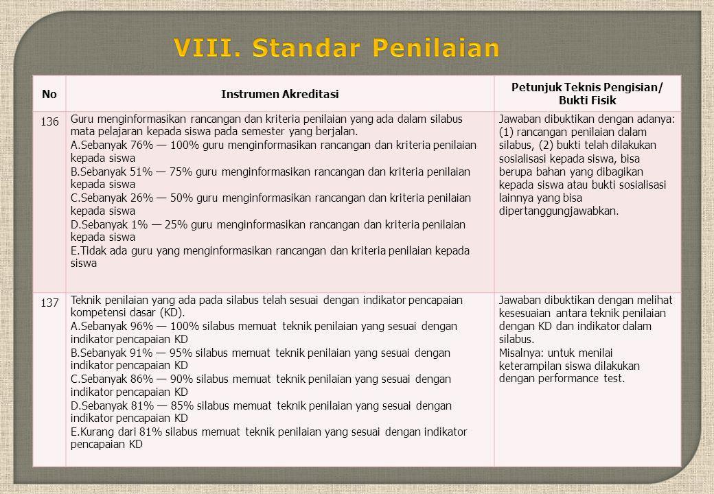 VIII. Standar Penilaian Petunjuk Teknis Pengisian/ Bukti Fisik