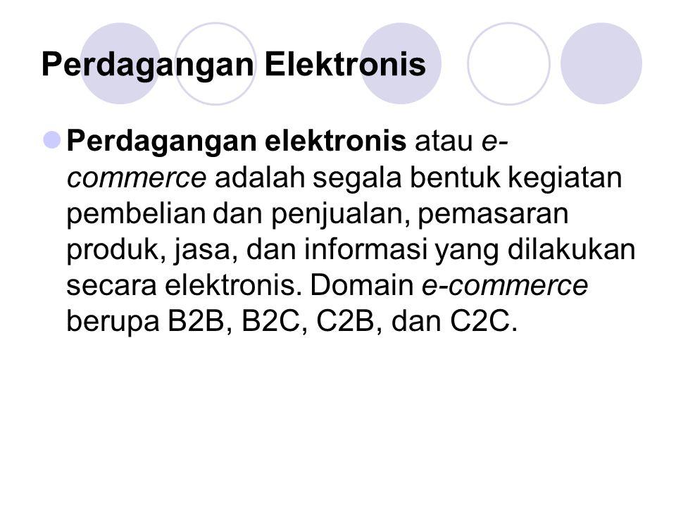 Perdagangan Elektronis