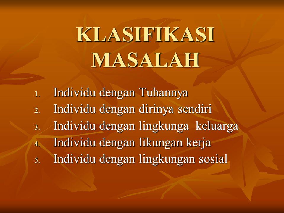 KLASIFIKASI MASALAH Individu dengan Tuhannya