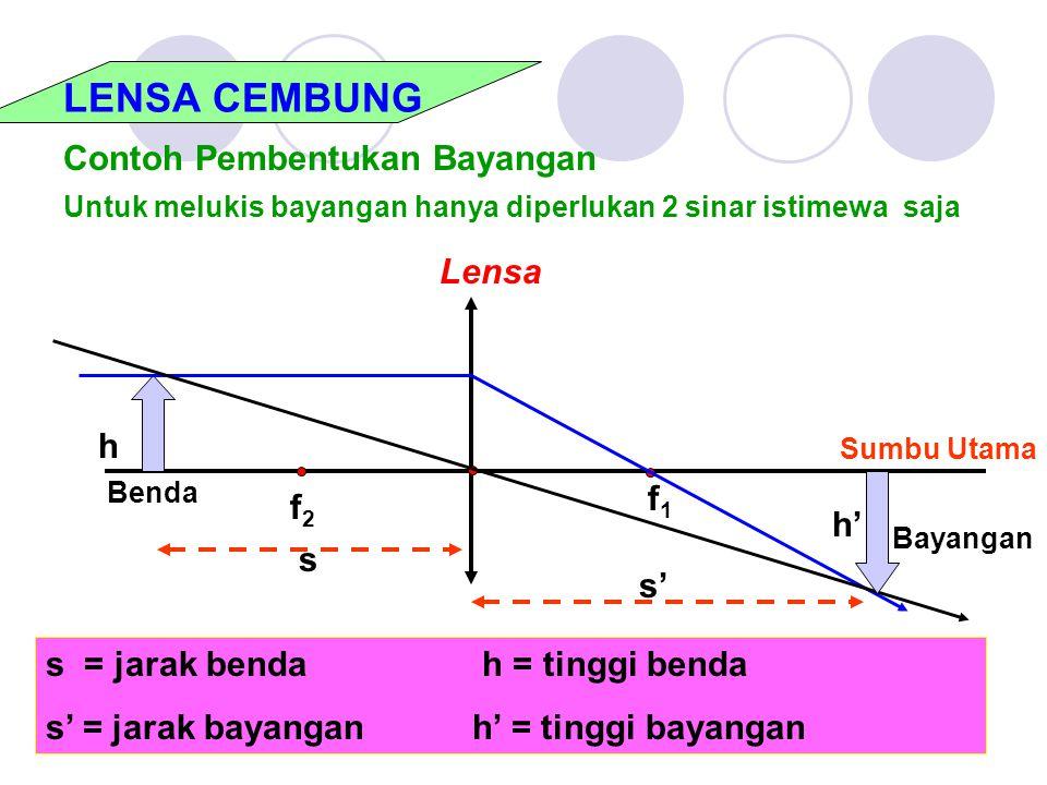 LENSA CEMBUNG Contoh Pembentukan Bayangan Lensa h f1 f2 h' s s'