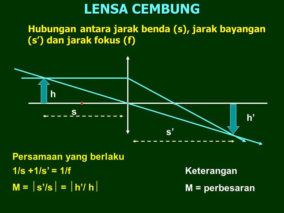 LENSA CEMBUNG Hubungan antara jarak benda (s), jarak bayangan (s') dan jarak fokus (f) h. s. h' s'
