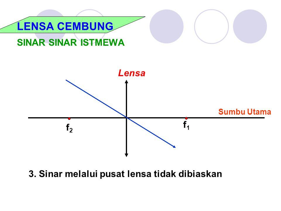 LENSA CEMBUNG SINAR SINAR ISTMEWA Lensa f1 f2