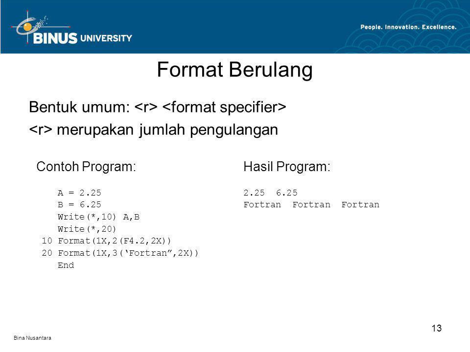 Format Berulang Bentuk umum: <r> <format specifier>